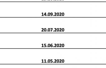 Spotkania RO 11 w 2020 roku